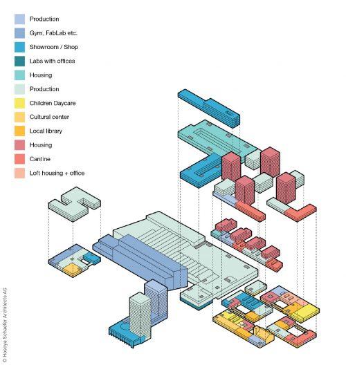 TechCluster VZug Darstellung des Nutzungsmix in Form einer farbigen Explosionszeichnung des Quartiers