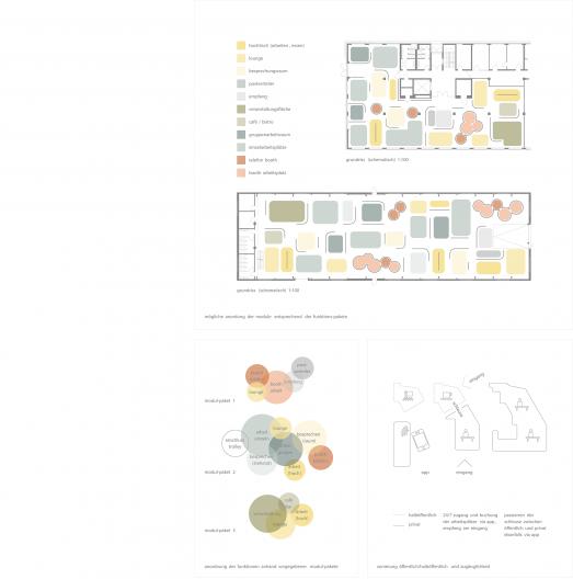modularen Grundrisssystematik an weiteren Standortbeispielen mit Funktionen und Darstellung von Modulpaketen