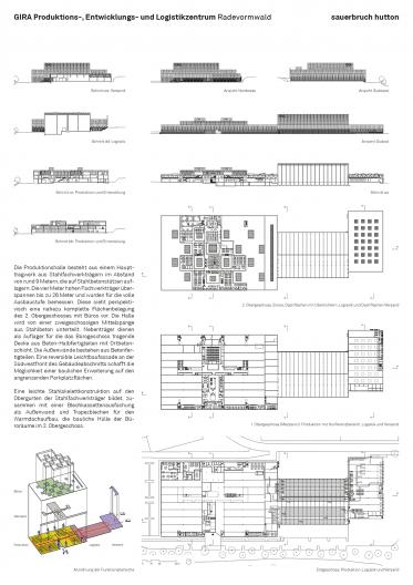 Gira Unternehmenssitz Ansichten, Schnitte und Grundrisse EG- 2.OG