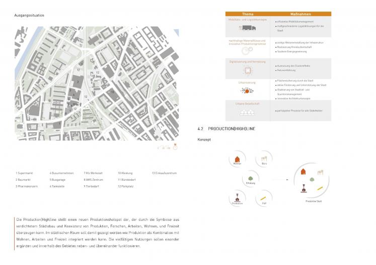 Ausgangssituation Quartier Standort Wien