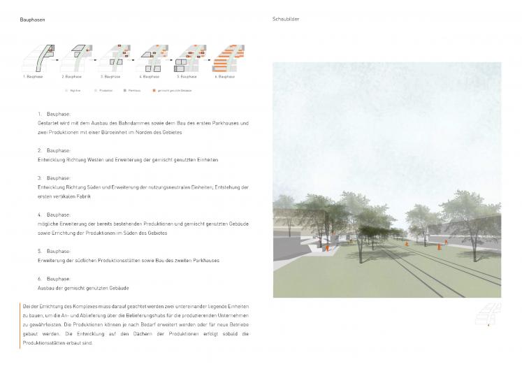 Bauphasen Quartier und Schaubild