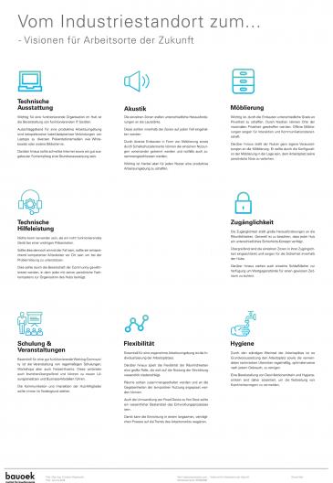 Visionen für neue Arbeitsorte der Zukunft, funktionale Anforderungen und Ausstattung