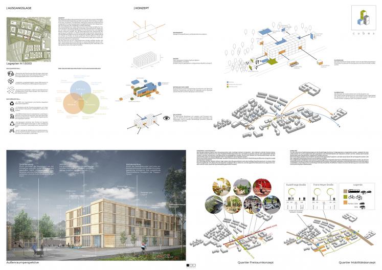 Übersichtsplan Ausgangslage, Konzept und Außenraumperspektive