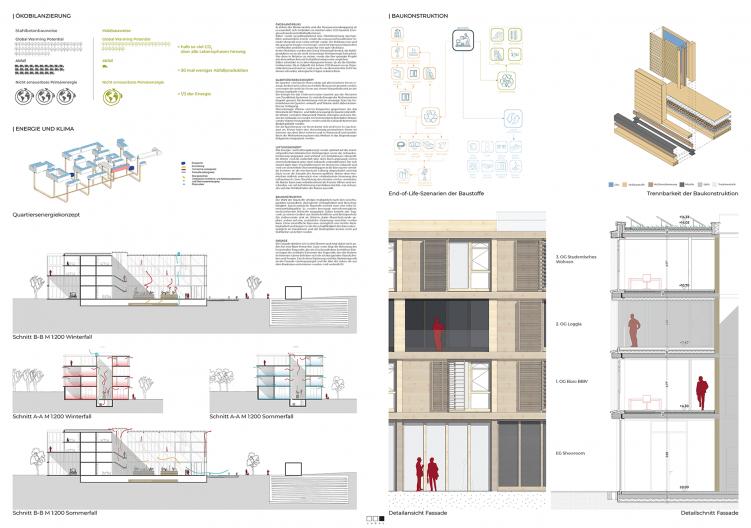 Übersichtsplan Ökobilanzierung und Baukonstruktion, Detailschnitte Fassade